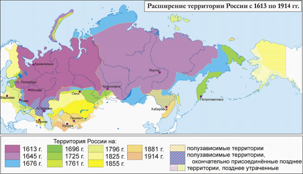 Growth of Russia 1613 1914 600x345