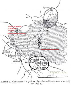 9. Схема Обстановка в районе Вилейка-Молодечено 3 сентября 1915 года.